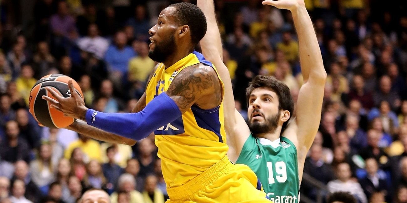 Regular Season Round 16: Maccabi survives late Darussafaka challenge to snap slide