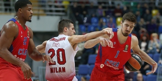 Regular Season Round 17: CSKA snaps losing streak by mauling Milan
