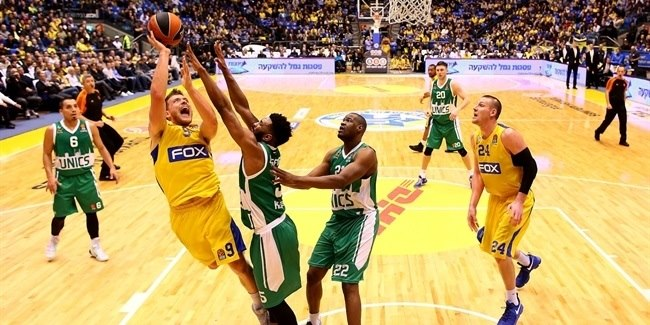 Regular Season, Round 20: Maccabi FOX Tel Aviv vs. Unics Kazan
