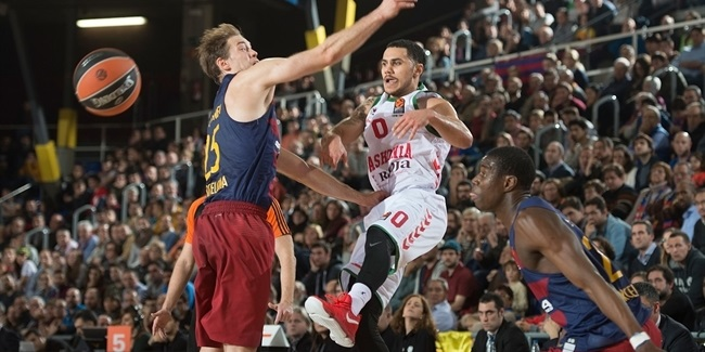 Regular Season Round 20: Baskonia routs Barcelona at Palau Blaugrana