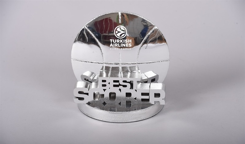 Euroleague Trophy - Best Scorer - EB16