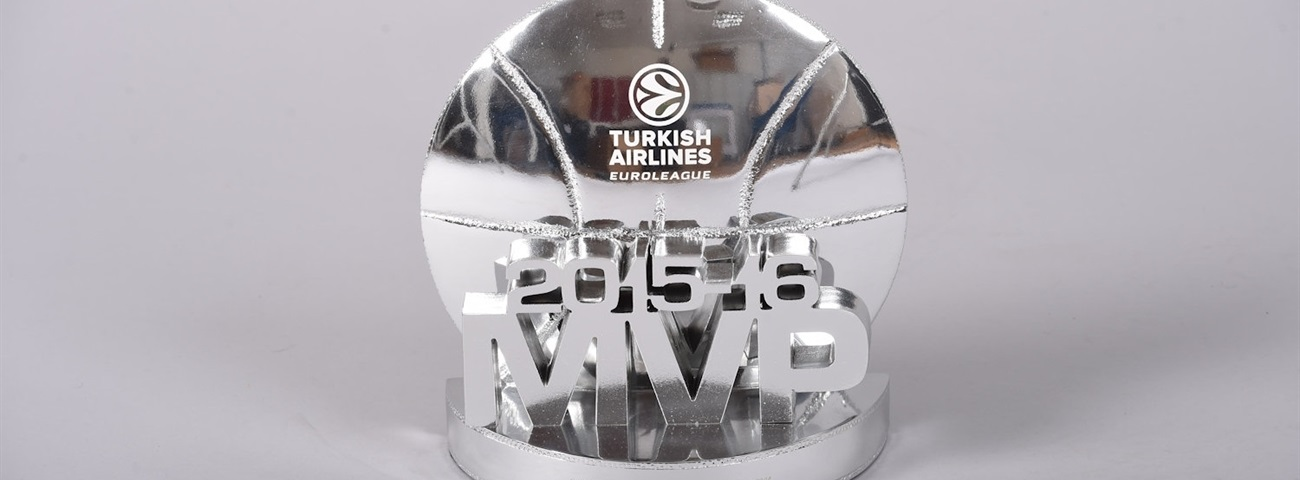 Awards watch: EuroLeague MVP
