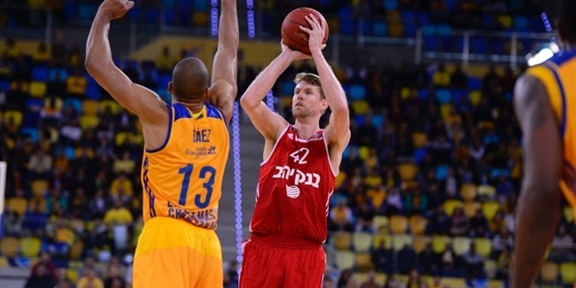 Quarterfinals Game 2: Gran Canaria vs. Hapoel Jerusalem