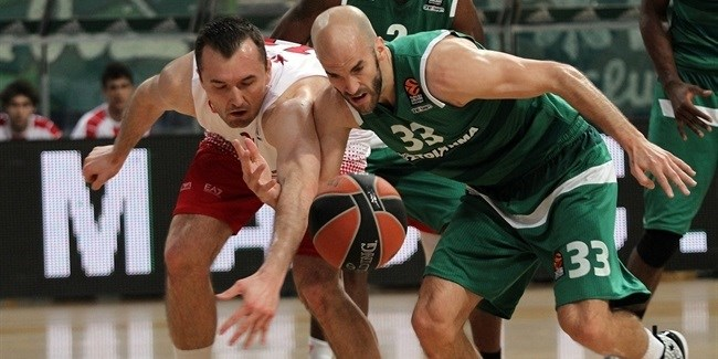 Regular Season Round 27: Panathinaikos takes care of depleted Milan