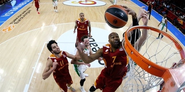 Regular Season Round 27: Diebler shoots Galatasaray past Unics