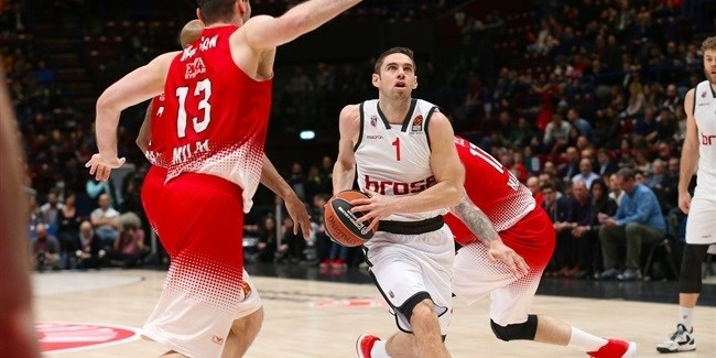 Regular Season Round 28: Bamberg's big early lead proves enough in Milan