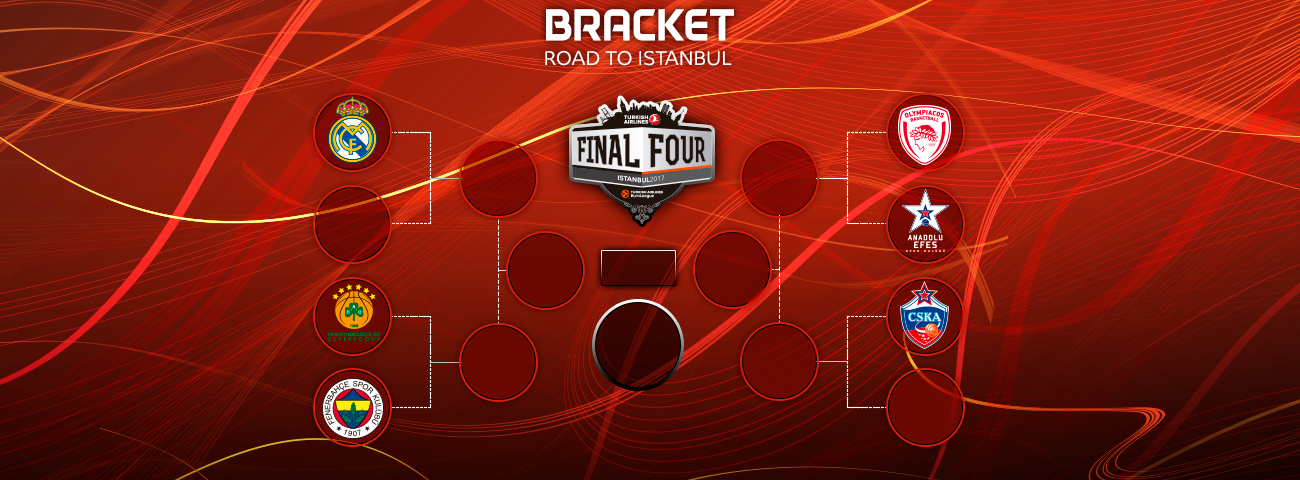 Road to Istanbul bracket has first playoffs matchups