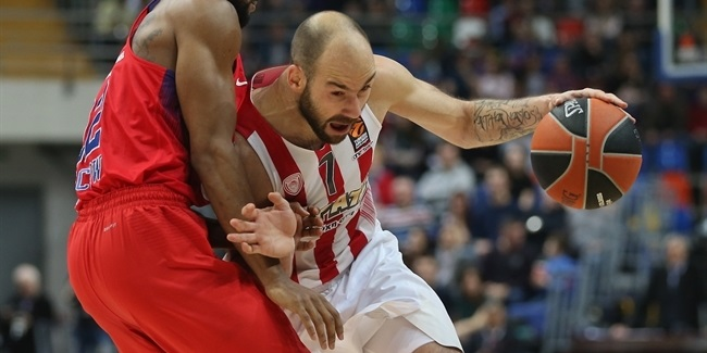 Road to the Playoffs: Olympiacos Piraeus