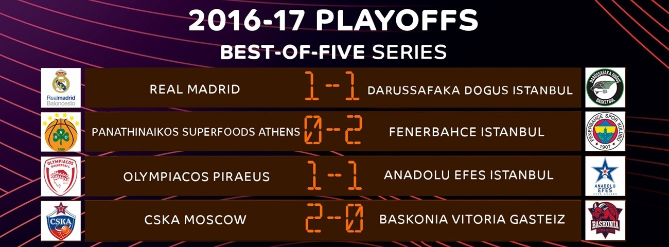 playoffs 2016-17 G2