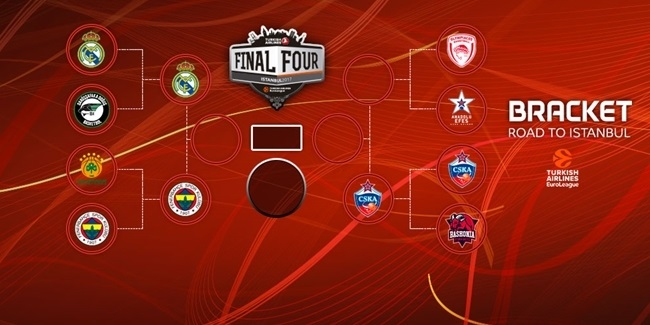CSKA, Fenerbahce and Madrid are headed to the Final Four!