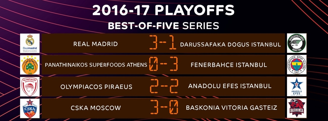 playoffs 2016-17 G4