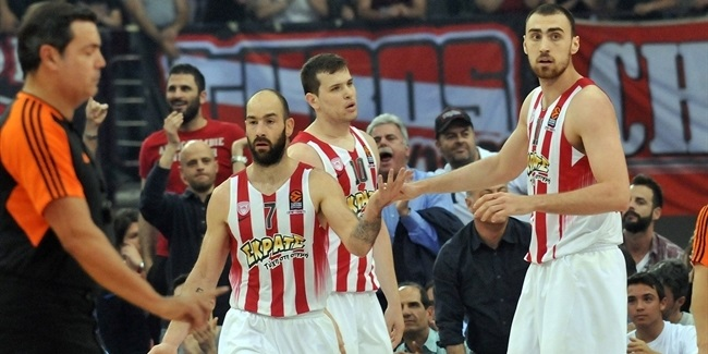 Road to the Final Four Istanbul 2017: Olympiacos Piraeus