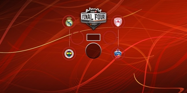 Final Four slate set with Olympiacos joining Fenerbahce, CSKA, Madrid