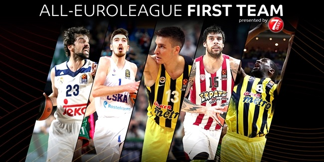 The 2016-17 All-EuroLeague Team presented by 7DAYS!