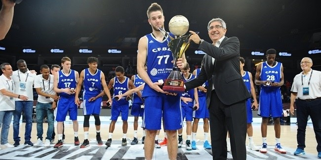 Euroleague Basketball U18 Tournament champions (2003 - 2017)