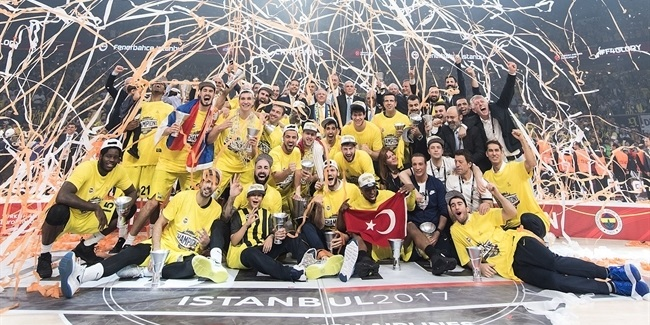 20 Years Rewind: Fenerbahce wins its first title, 2017