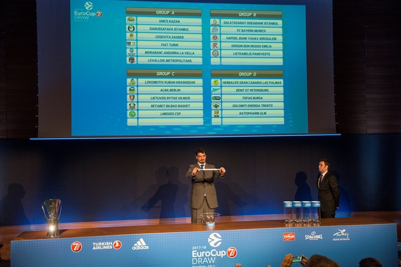 2017-18 7DAYS EuroCup Draw
