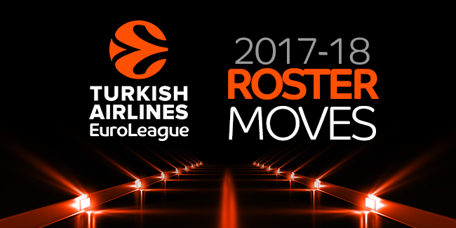 2017-18 roster moves