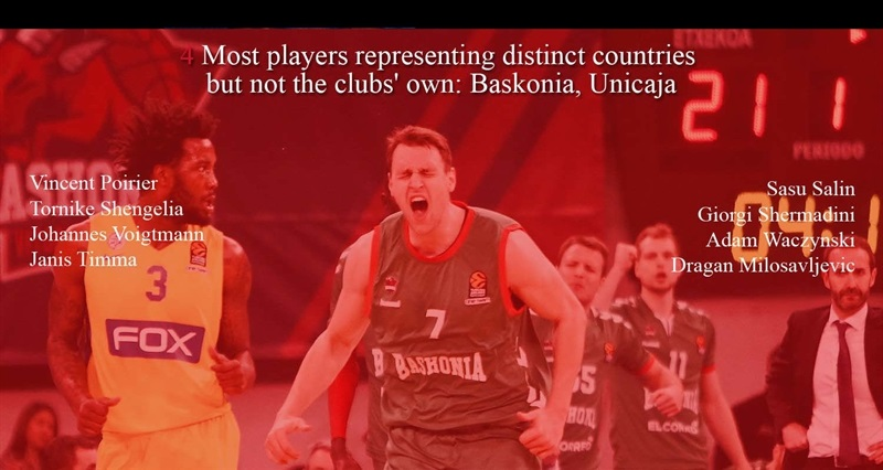 4B Baskonia Unicaja