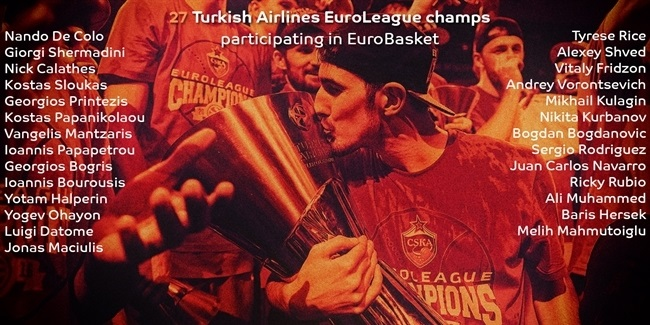 Slideshow: Euroleague Basketball at EuroBasket 2017, in numbers