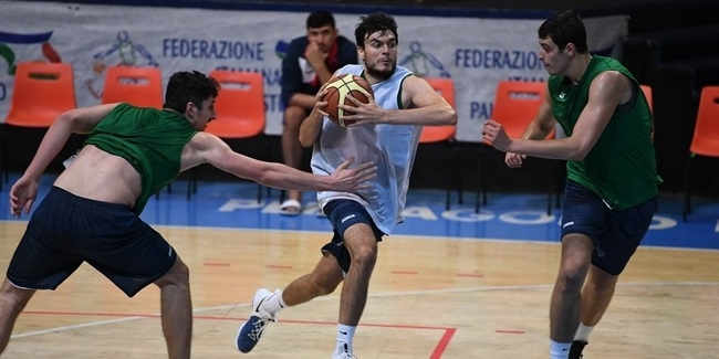 Roster Rundown: Tofas Bursa