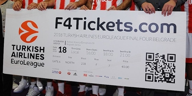 2018 Final Four Belgrade tickets to go on sale