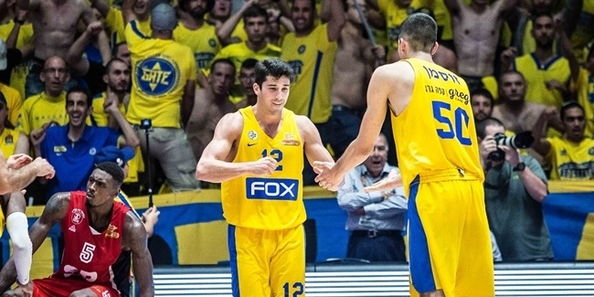 Turkish Airlines EuroLeague preseason: Maccabi wins derby in cup