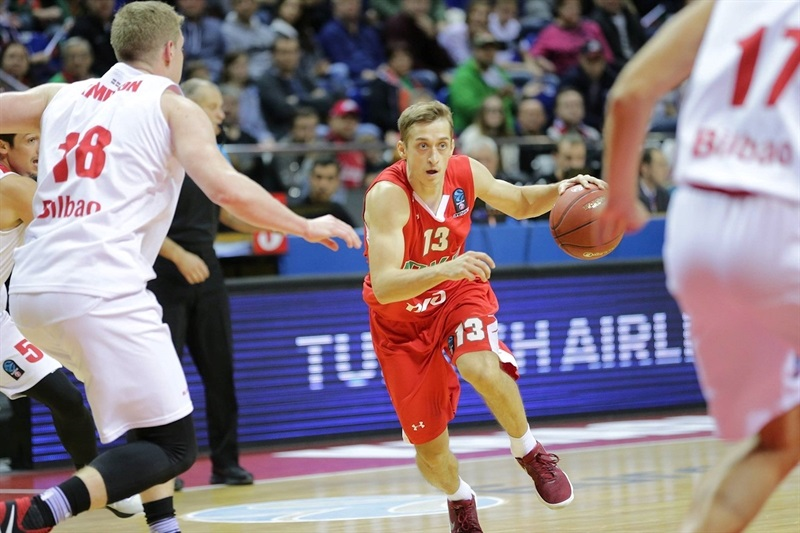 Dmitry Khvostov - Lokomotiv Kuban Krasnodar (photo Lokomotiv) - EC17