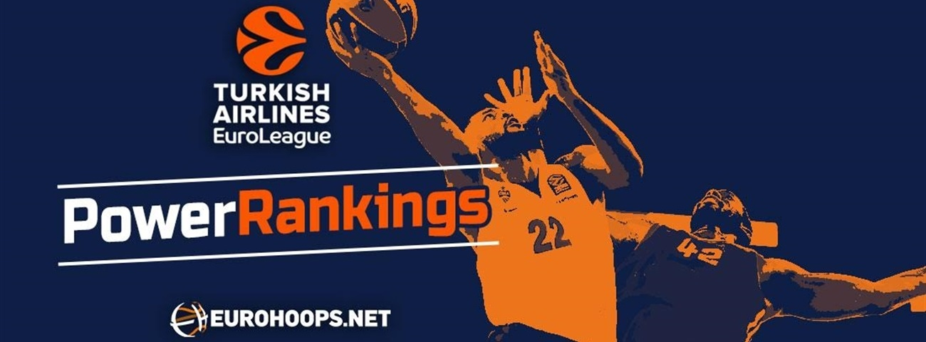 EuroLeague: Power Rankings by Eurohoops: Vol. 2