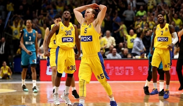 RS Round 6 report: Maccabi dominates glass to beat Madrid