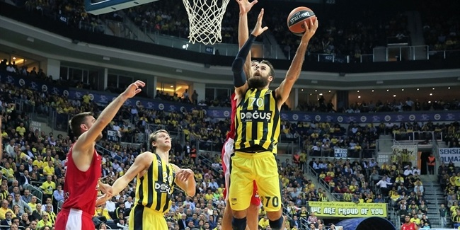 EuroLeague cities: Istanbul, Turkey