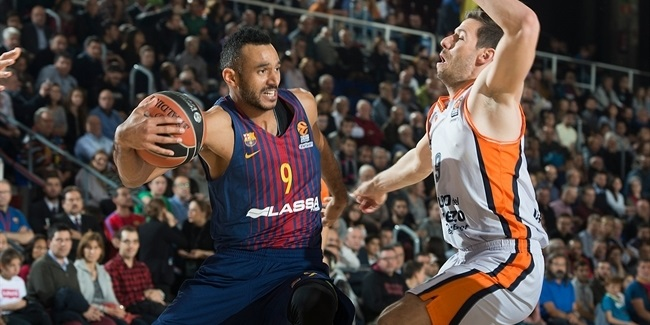 EuroLeague cities: Barcelona, Spain