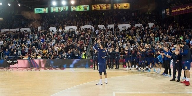 EuroLeague week on Twitter