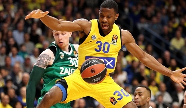 RS Round 10 report: Maccabi holds off late Zalgiris charge