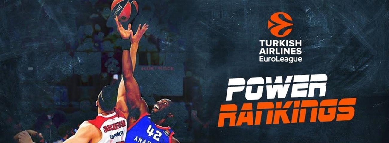 Power Rankings by Eurohoops: Vol. 3