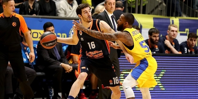 RS Round 11: Maccabi FOX Tel Aviv vs. Valencia Basket