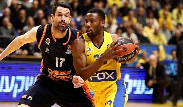 RS Round 11 report: Maccabi holds on against Valencia in Tel Aviv