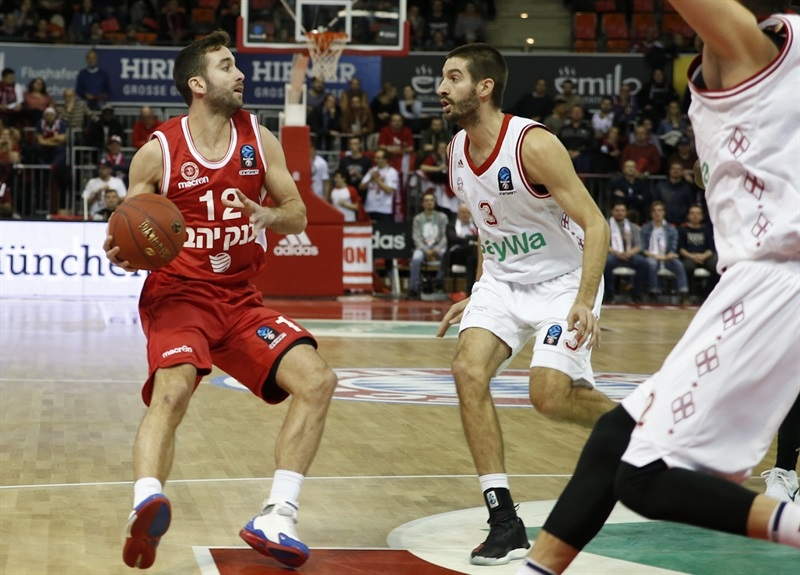 Yogev Ohayon - Hapoel Bank Yahav Jerusalem (photo FCBB) - EC17