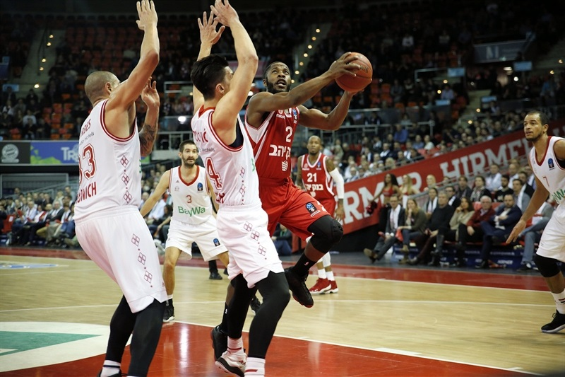 Jerome Dyson - Hapoel Bank Yahav Jerusalem (photo FCBB) - EC17