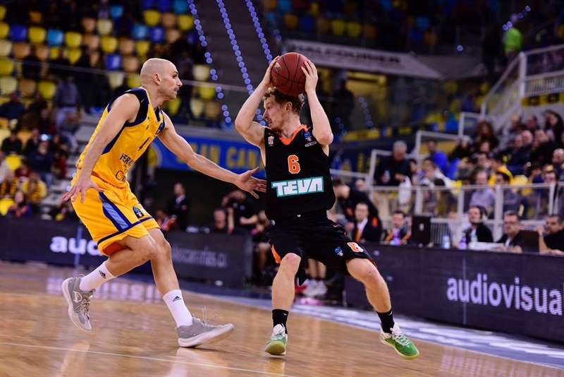 Per Guenther - ratiopharm Ulm (photo Gran Canaria) - EC17