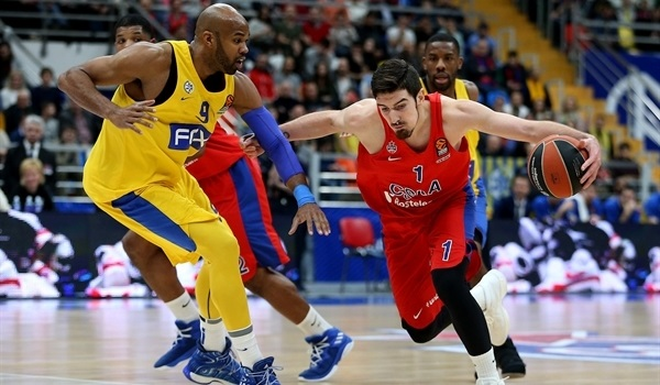RS Round 12 report: De Colo, CSKA are alone in first after downing Maccabi