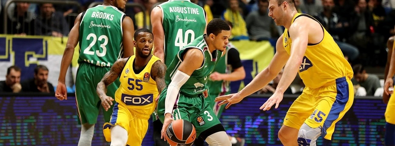 Focus on: Ray McCallum, Unicaja Malaga