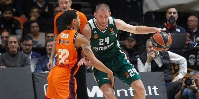 RS Round 15: Valencia Basket vs. Panathinaikos Superfoods Athens