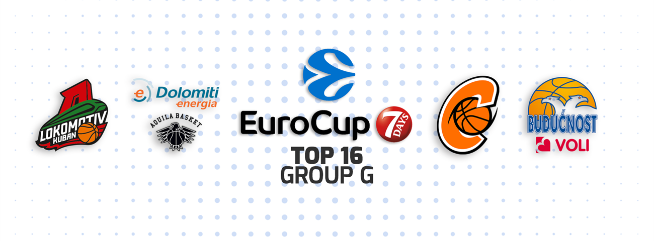 Top 16 Group G analysis