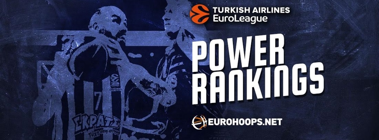 Power Rankings by Eurohoops: Vol. 4