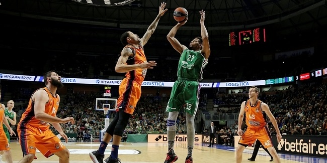 RS Round 16: Unicaja Malaga vs. Valencia Basket
