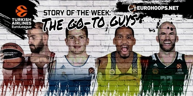 The List: The go-to guys of each EuroLeague team