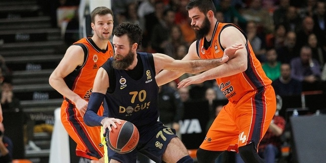 RS Round 17: Valencia Basket vs. Fenerbahce Dogus Istanbul