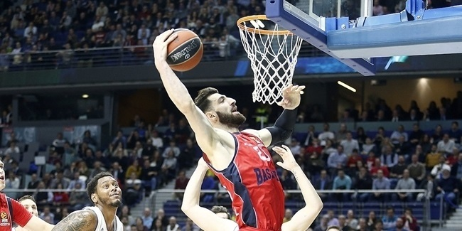 Baskonia, Shengelia pen extension through 2022