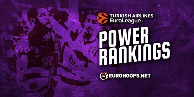 Turkish Airlines EuroLeague: Power Rankings by Eurohoops: Vol. 5